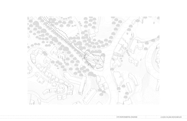 Site Environmental Diagram