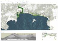 Riverfront Development - Shenzhen Special Corporation Zone
