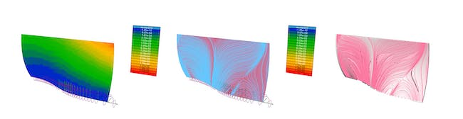 FEA analysis and resulting force-flow lines generated in Karamba.