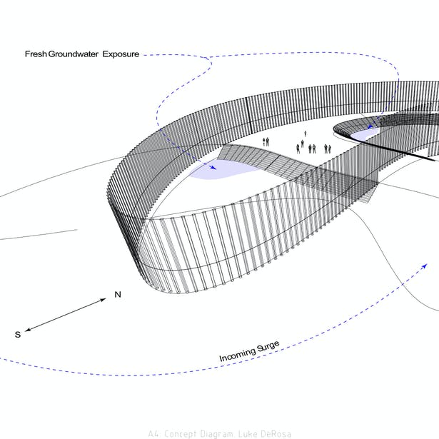 First Iteration - Diagram