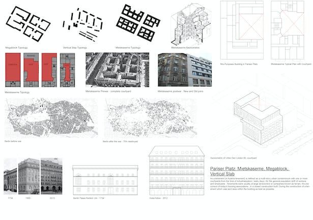 Mietskaserne-Megablock