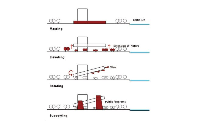 Diagram (Image: PRAUD)