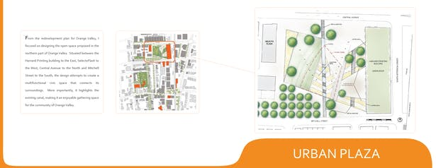 Introduction with Site Plan