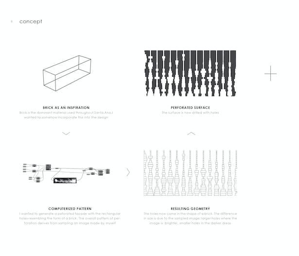 Facade Development