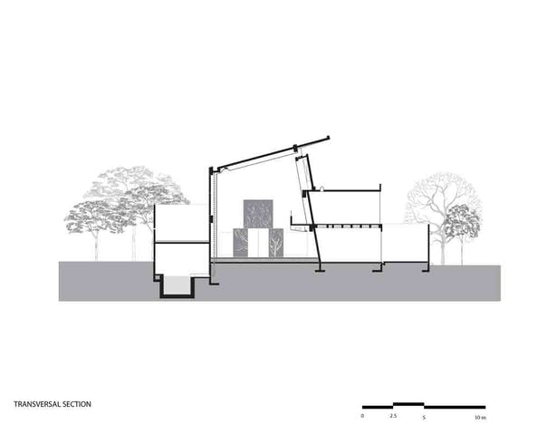 Transversal section
