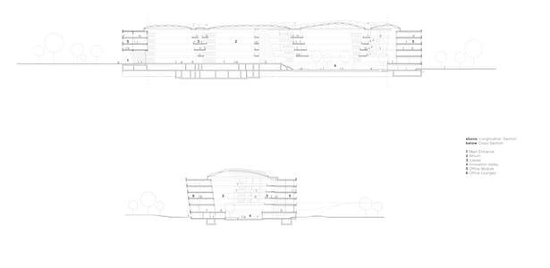 sections © kadawittfeldarchitektur