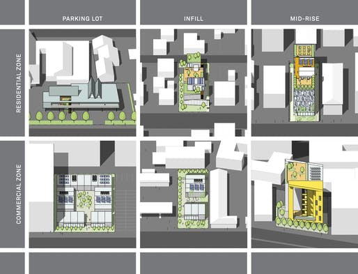 Views of the potential housing configurations that might result from the unit designs. Image courtesy of Plant Prefab.