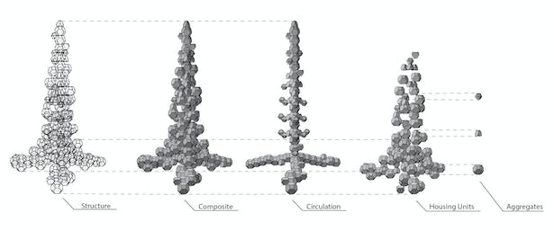_Final Aggregate System The system became more geometric the more we refined the design. The structure is composed of three polyhedral aggregate units that can be tessellated in a number of ways to create various combinations of living spaces and structural units.