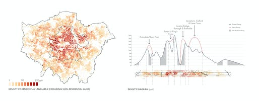 """London's Local Character and Density"". Image courtesy of RIBA."