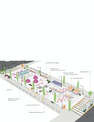 Streetery: Reclaiming Streets