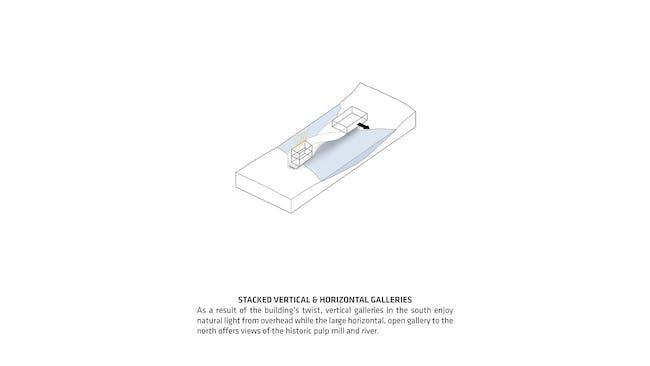 Diagram by BIG-Bjarke Ingels Group