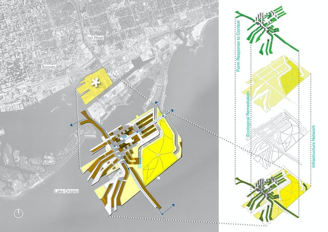 Residential/Housing, First place: (Re)Interpretations of Nature | Nathan Fisher, Lawrence Technological University, Canada