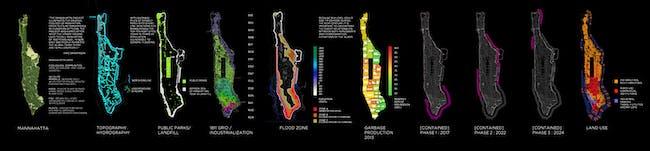 Figure 3: Evolution of Manhattan