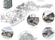 Shenzhou Peninsula Master Plan