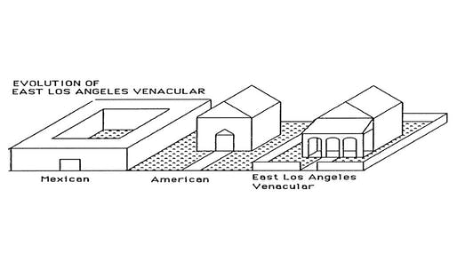 "Evolution of East Los Angeles Venacular. Image: James Rojas, via <a href=""http://buildipedia.com/aec-pros/urban-planning/latino-urbanism-transforming-the-suburbs"">Buildipedia</a>"