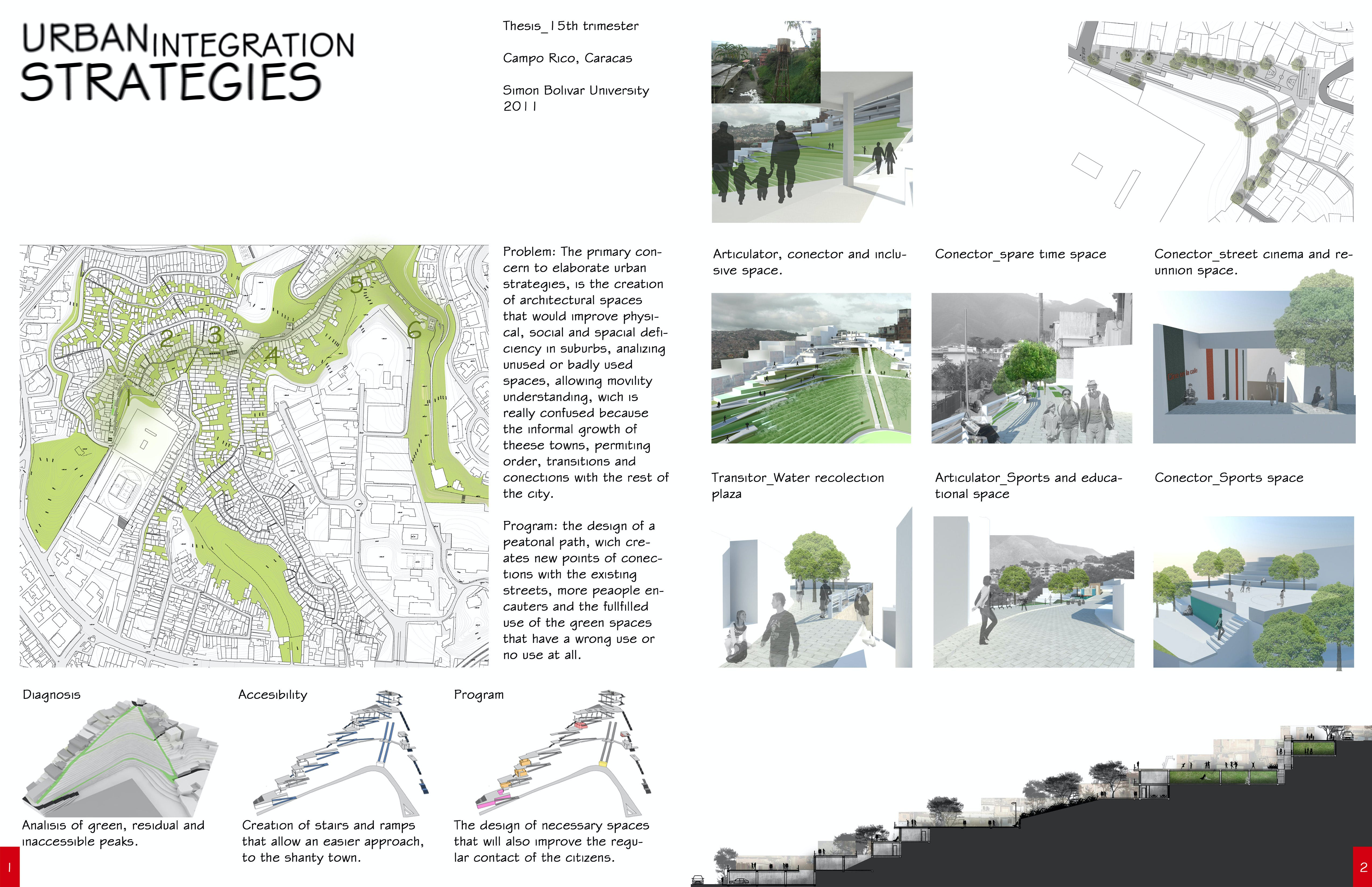 urban design thesis projects Our ma in urban design  and with research projects in the school portsmouth school of  urban analysis and investigation, thesis.