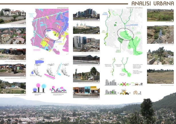 Plot 4B - Case Study: Urban Analysis