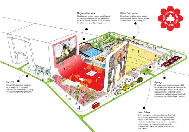 Diagram (Image: HAO / Holm Architecture Office)