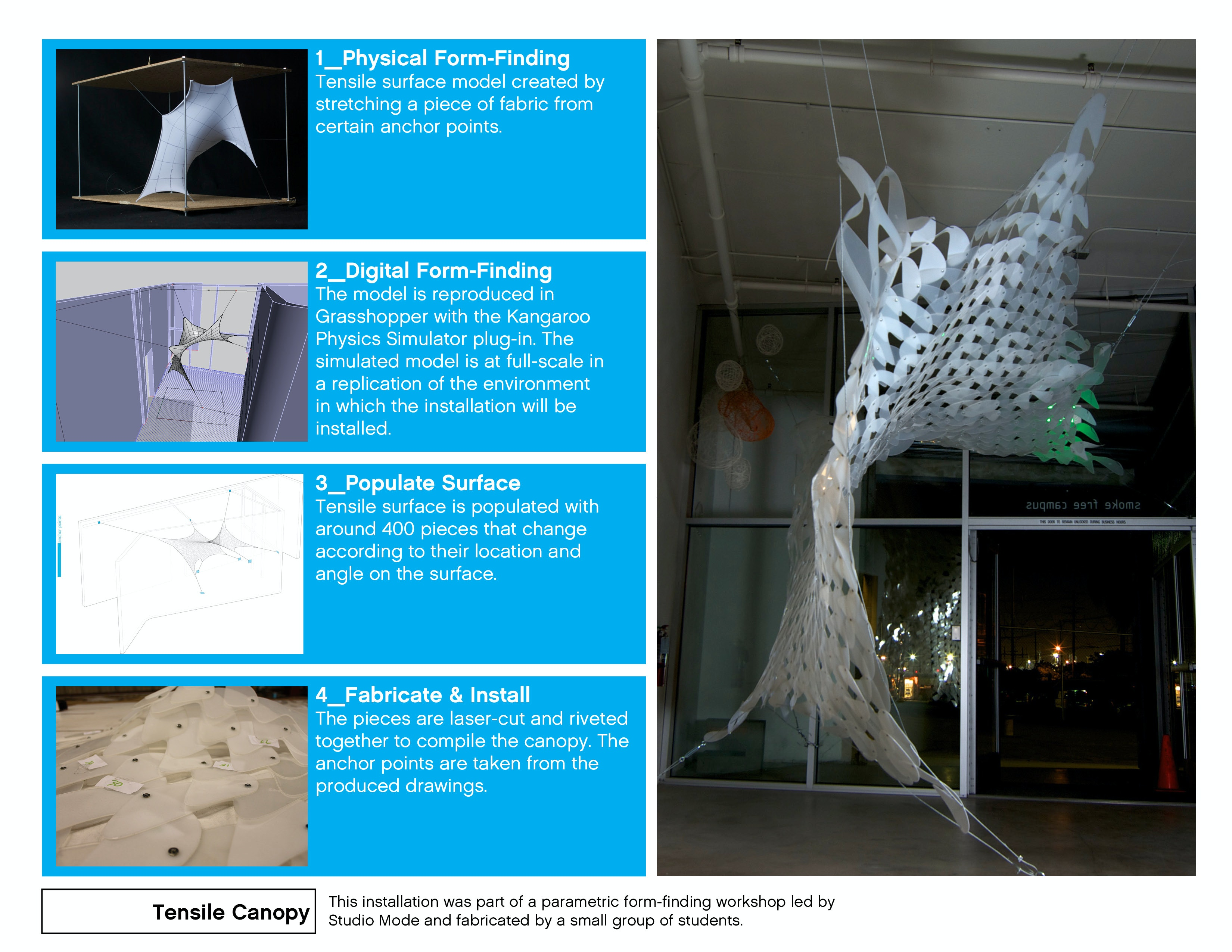 Tensile Parametric Canopy  sc 1 st  Archinect & Tensile Parametric Canopy | Danny Rolph | Archinect
