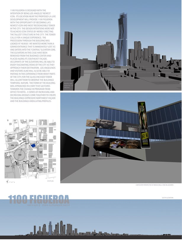 3d Images and Site Plan