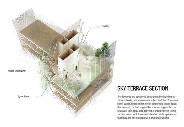 sky terraces detail