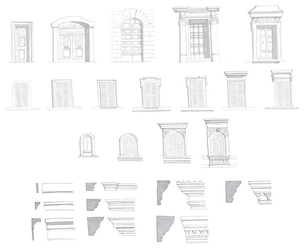 Historical Neighborhood Detail Documentation