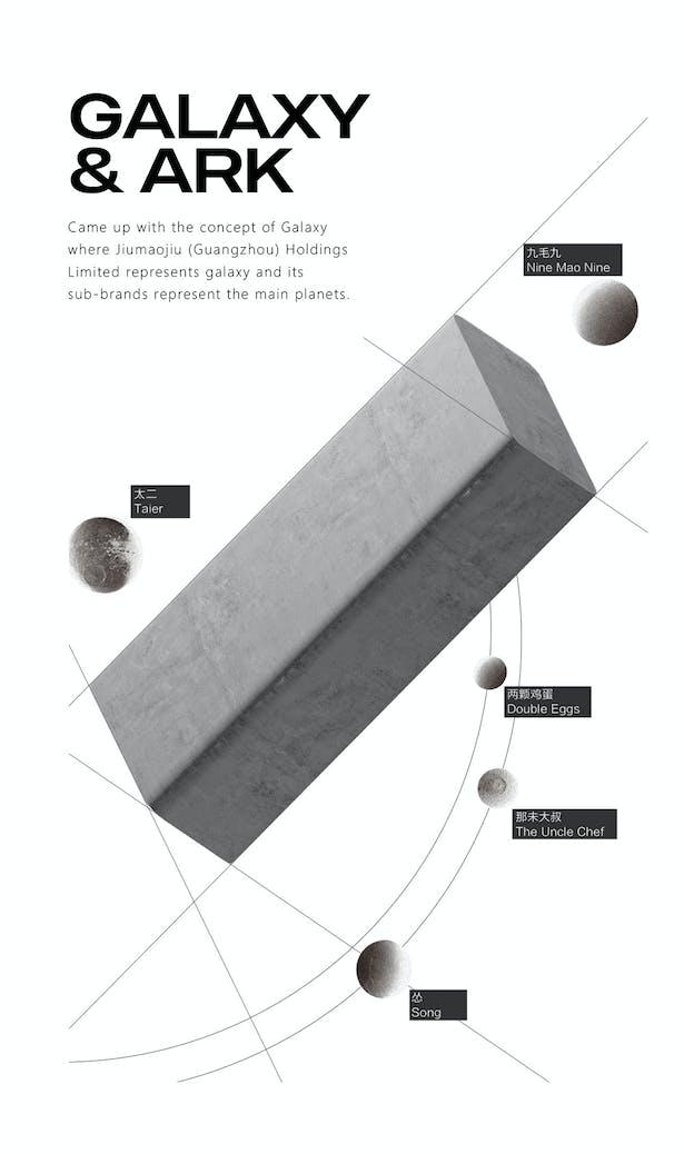 Concept Map