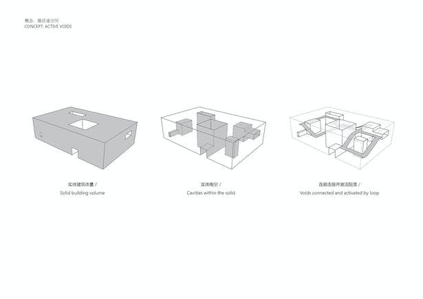 Concept-active voids ©Studio Zhu-Pei