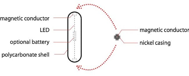 Diagram. Image courtesy of Choi + Shine Architects.
