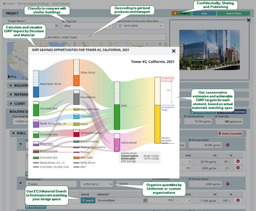 The EC3 tool could help designers better visualize the embodied carbon emissions of their specifications. Image courtesy of Building Transparency / Carbon Leadership Forum.