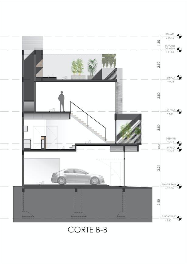 Urban Style Pampa - Section B-B
