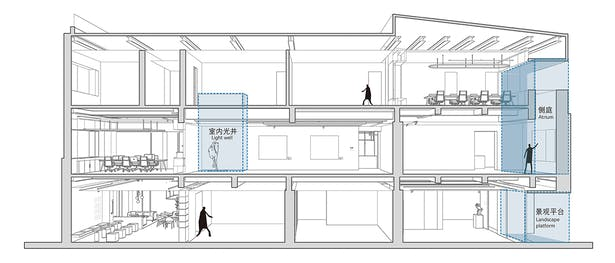 Sectional Perspective©LYCS Architecture