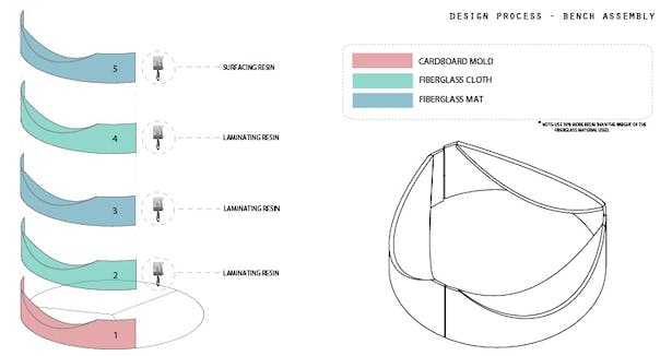 bench assembly diagrams
