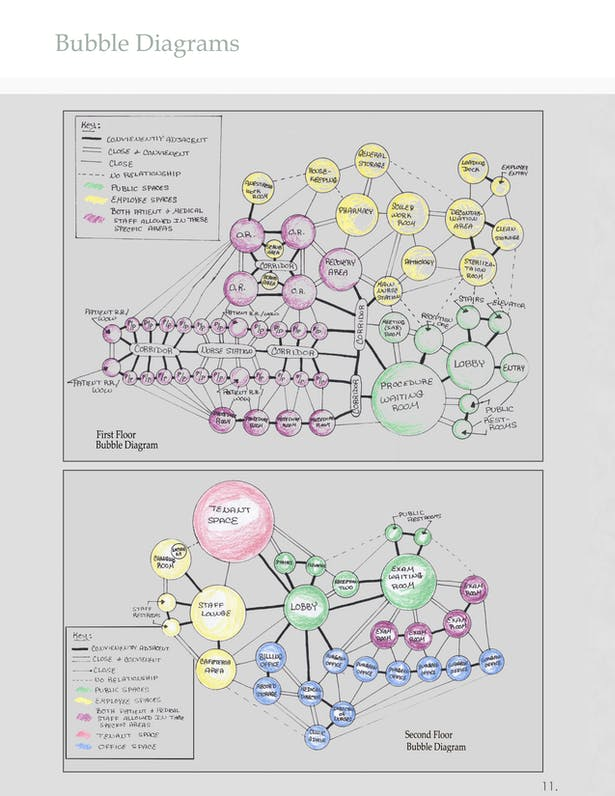 Design Development - Bubble Diagrams