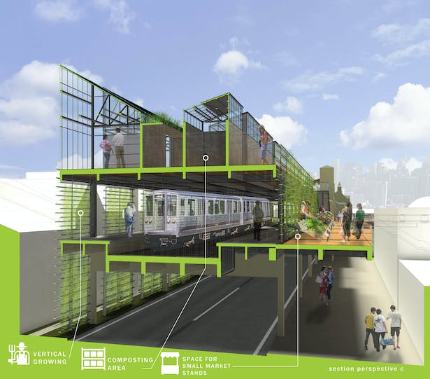 Fortified Infrastructure Exploring Urban Agriculture
