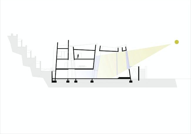 Light diagram. Credit: Menis Arquitectos
