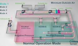 Cushing Terrell develops approach for adapting standard hospital patient rooms into negative pressure zones