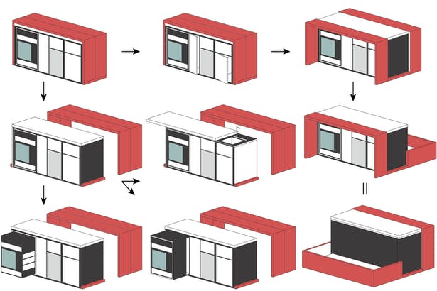 Kitchen Unit Diagrams