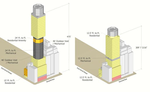 Schematic massing diagram showing the amount of additional height possible when NYC's mechanical void loophole is exploited. Image courtesy of George M. Janes and Associates