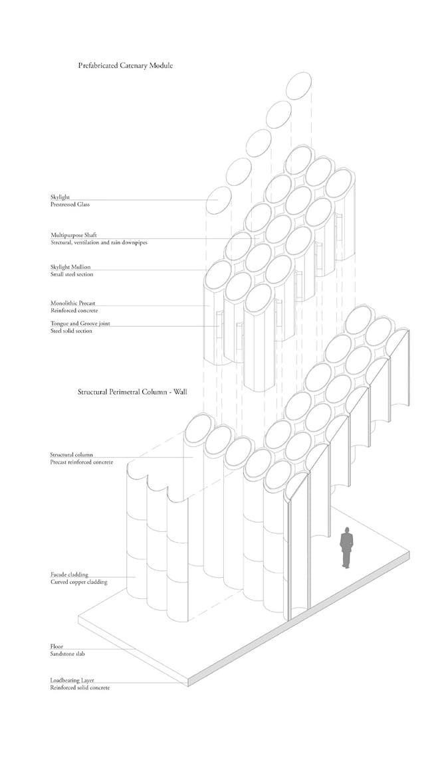 Detail plan (Image: Taller 301 and L+CC)