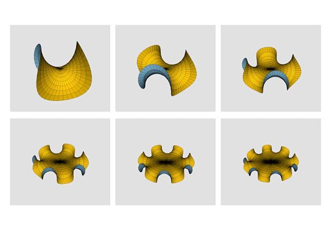 view standardvariation wie viel variation vertragt