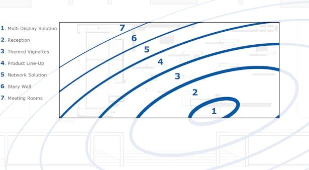 Traffic flow diagram