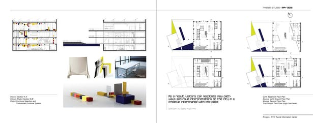 Design Page III- Sections, Furniture, and Floor Plans