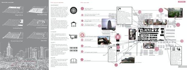 specific site & context