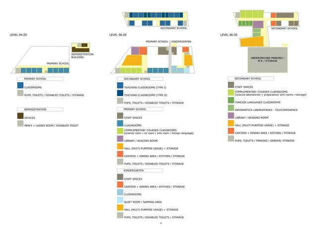 Programmatic distribution diagrams
