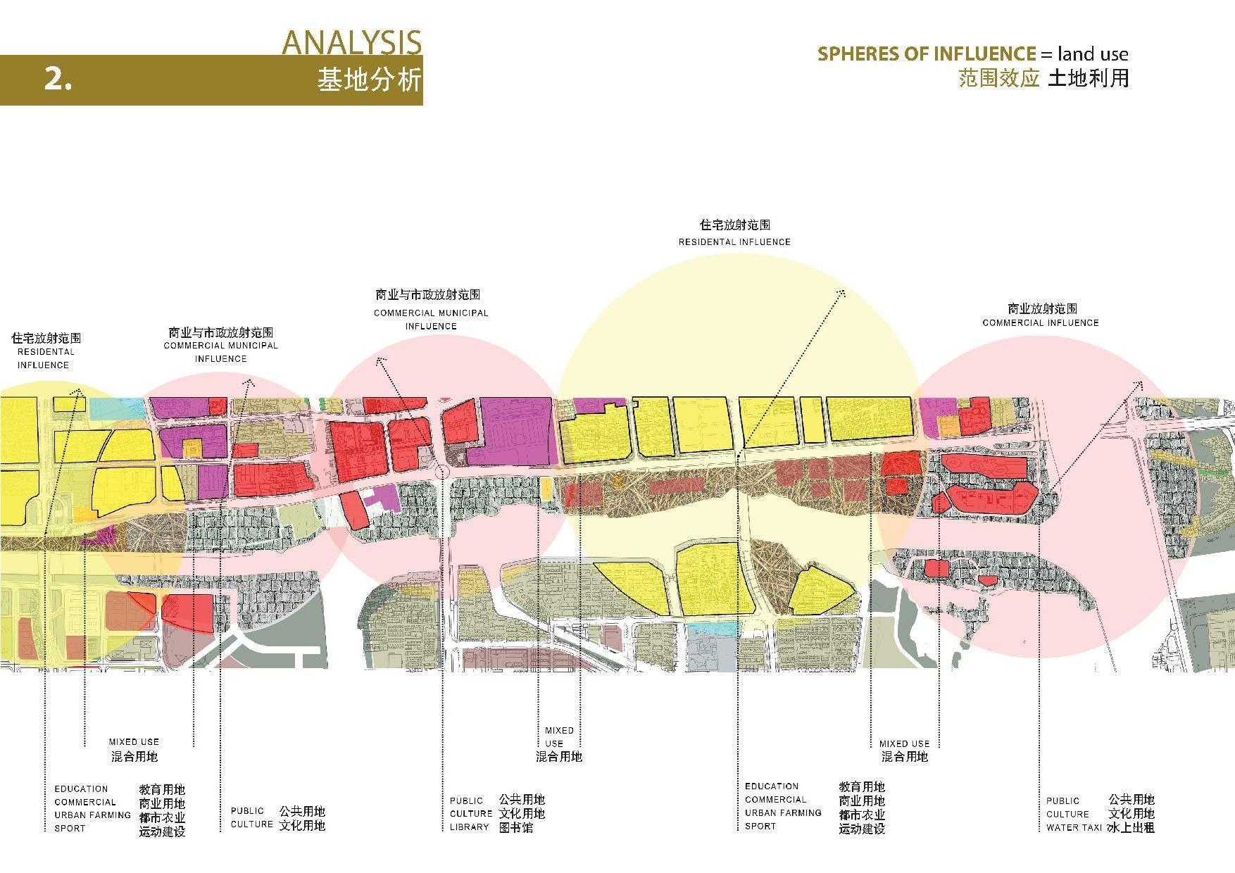 Wuzhong District Grand Canal Urban Design Workshop   URBAN pad   Archinect