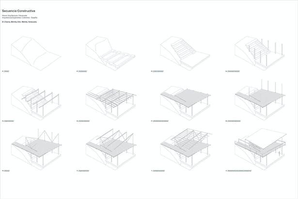 El Chama - Sequence [abono+pico+axp]