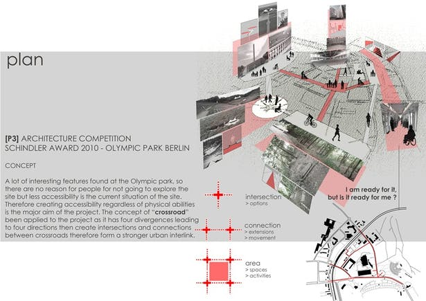 Architecture competition - Schindler Award- Olympic Park Berlin