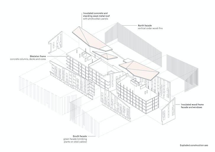 Axonometric diagram of Stadthaus M1, courtesy of Barkow Leibinger.