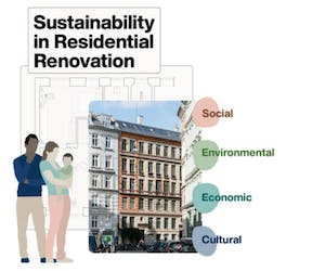 Sustainability in Residential Renovation – A Renovation Wave for Denmark